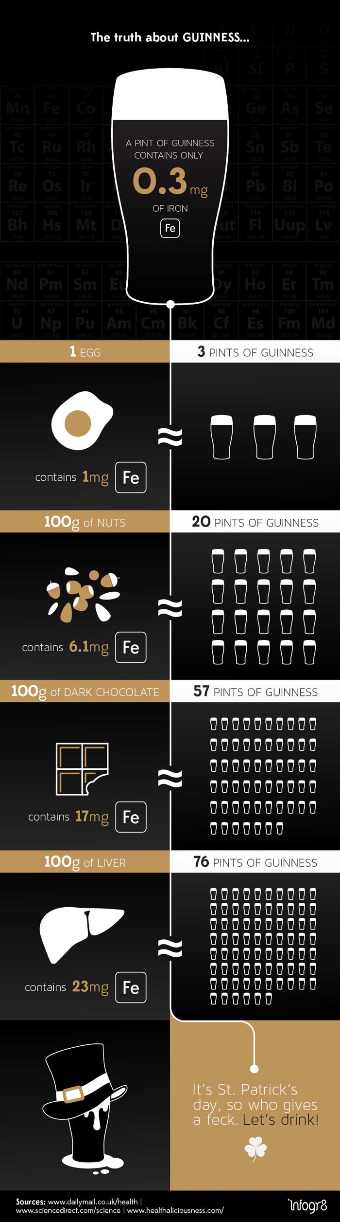 The-truth-about-Guinness-Infographic1