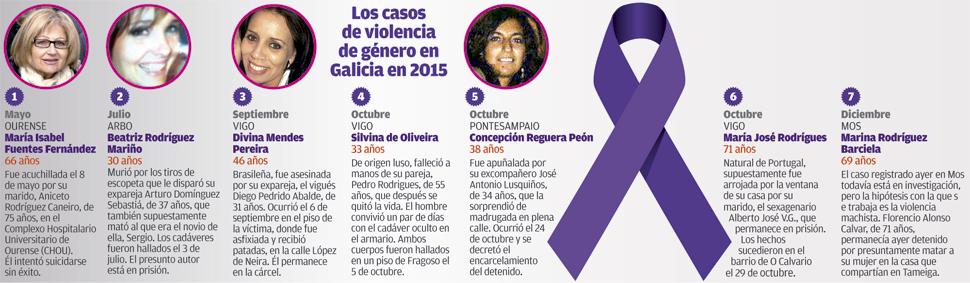 feminicidio_en_galicia